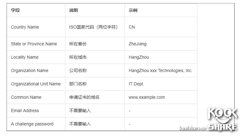ESXI-6.5安装阿里云免费CA证书 其他 第1张
